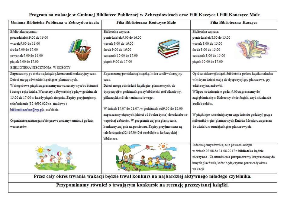 Program wakacji w bibliotece